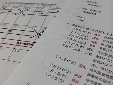 市立旭川病院が公表した新型コロナウイルス罹患者の病棟看護師に関する資料